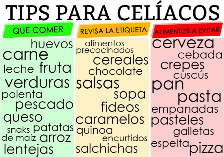 Tips-Para-Celiacos